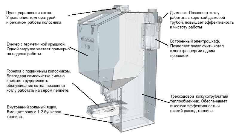 PELLETRON VECTOR 25 II.jpg