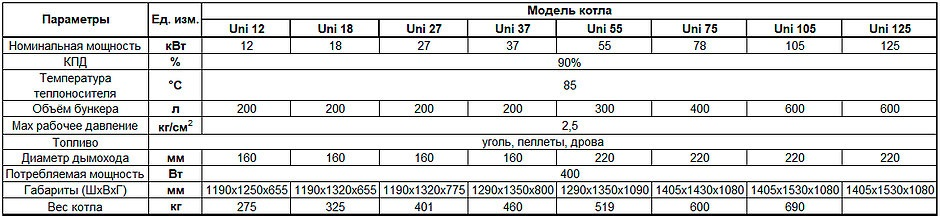 Размеры_вулкан_уни.jpg